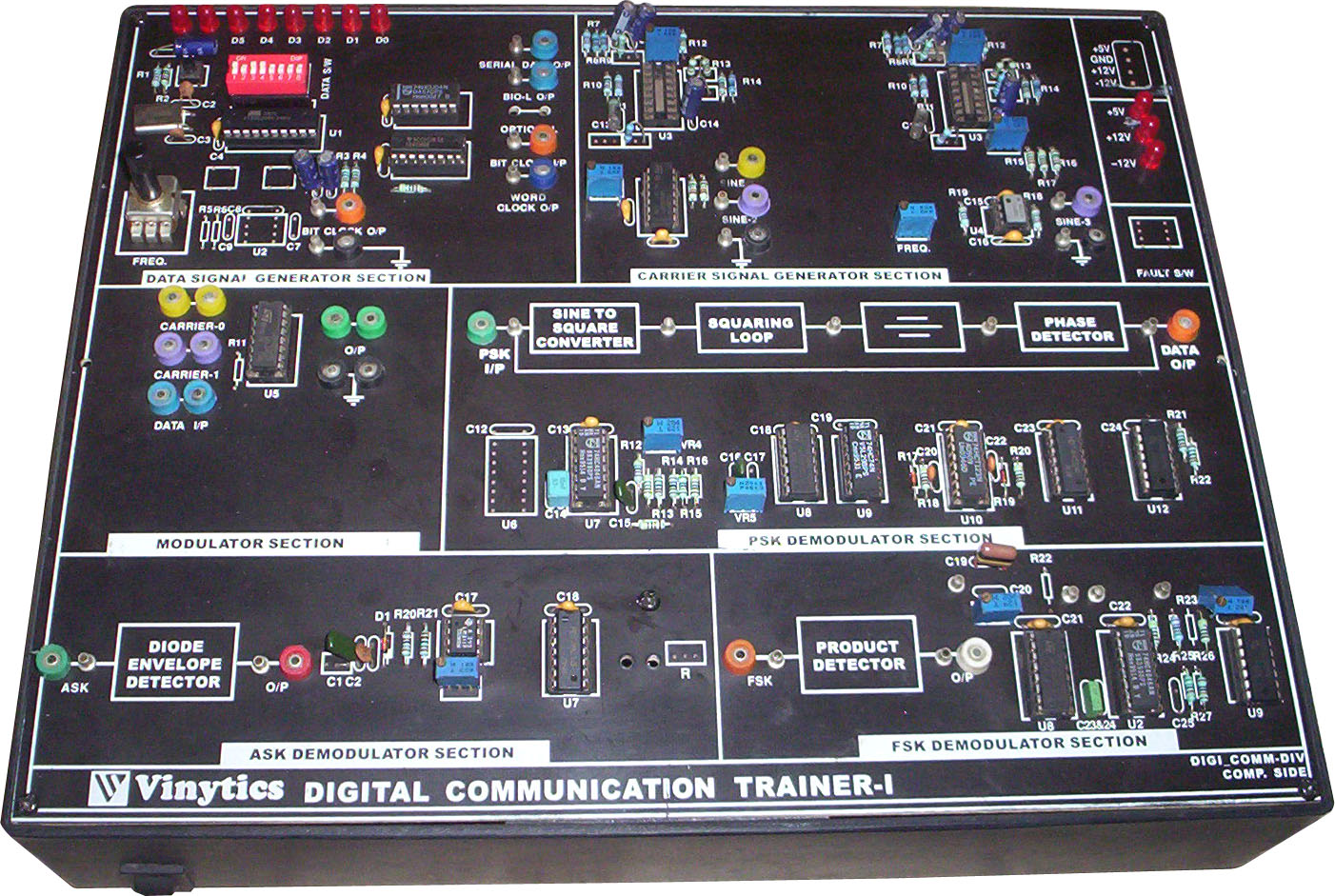 Basic Communication Lab
